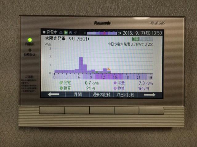 太陽光モニターグラフH270907 1350