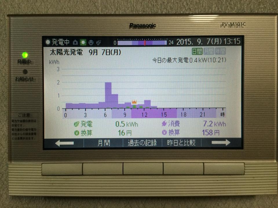 雨の日でも発電270907