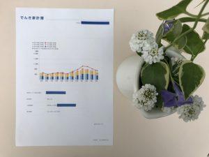 くらしTEPCO でんき家計簿 電気料金見直し 電気料金プラン 電気料金比較